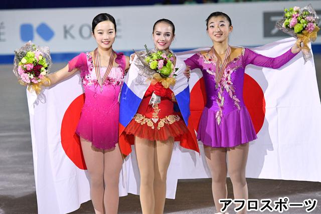 世界 ジュニア フィギュア スケート 選手権